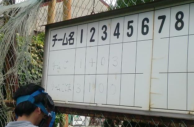 8-4、チームごの勝利です